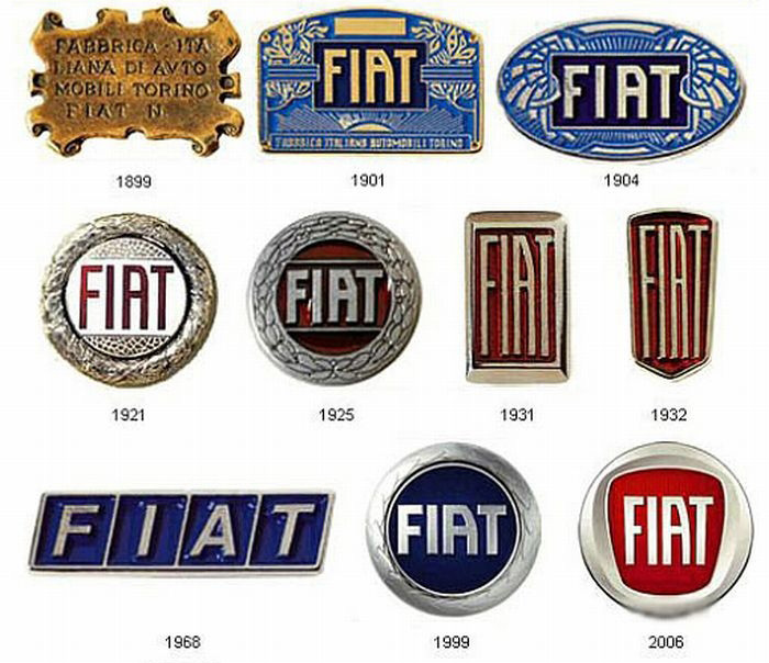 history-of-fiat-brand3