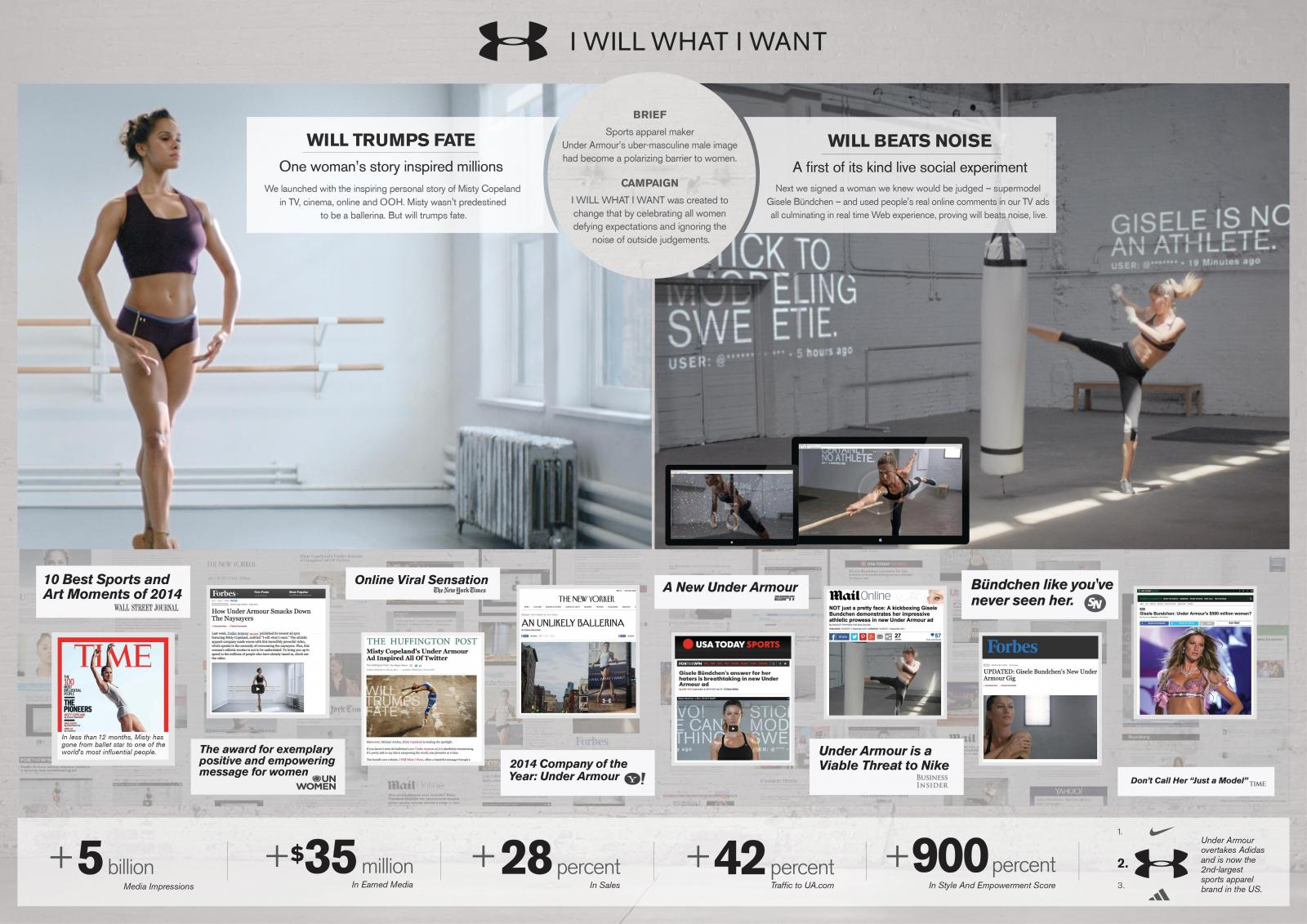 under-armour-i-will-what-i-want-image-1600-33652